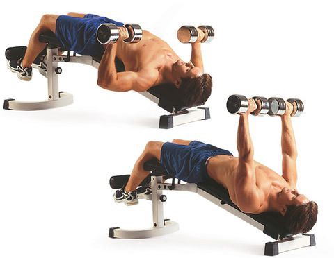 Decline Dumbbell Press